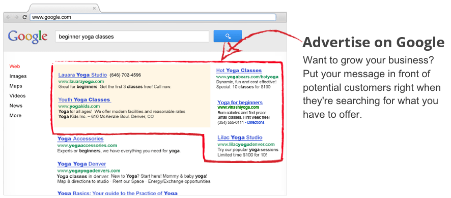 google adwords ct