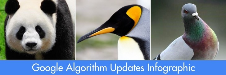 Google Algorithm Updates Timeline Infographic: 2015-2014 Edition